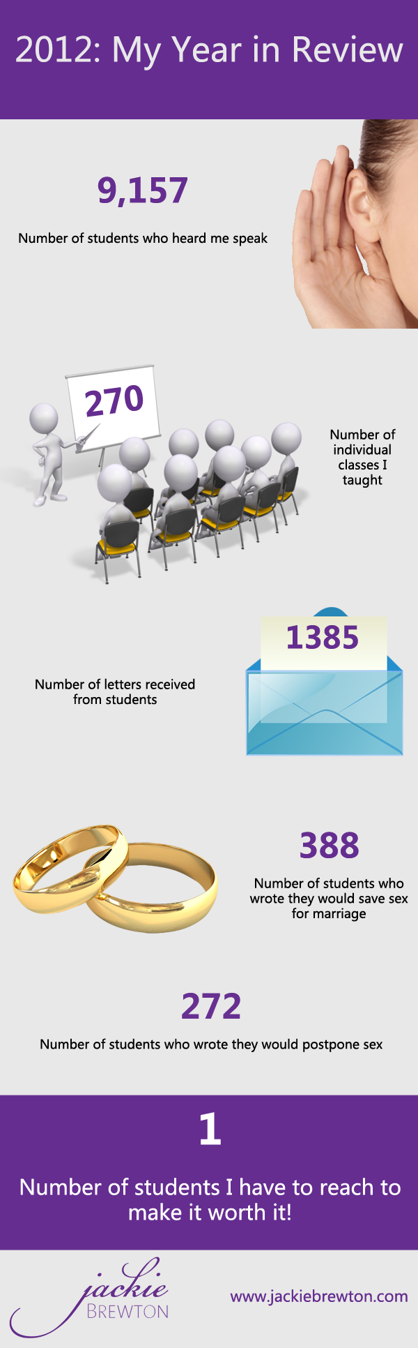 infographic_for_jackie_final